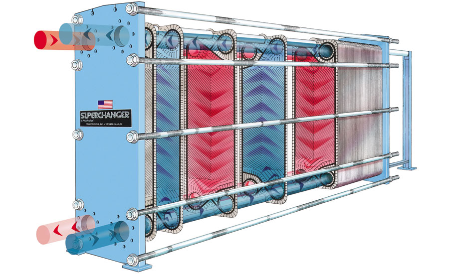 Maintaining a Plate Heat Exchanger | 2002-03-01 | Process Heating