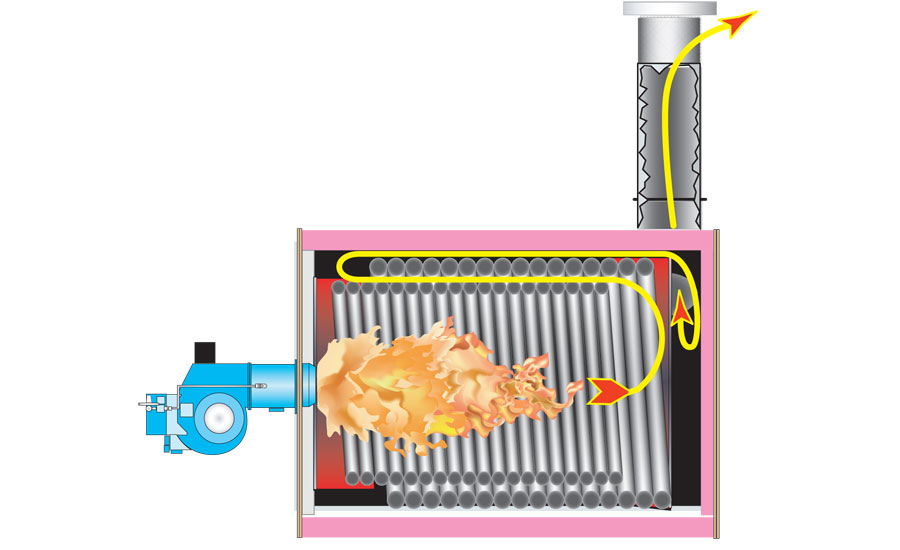 heating frying oil with helical heater 3pass design