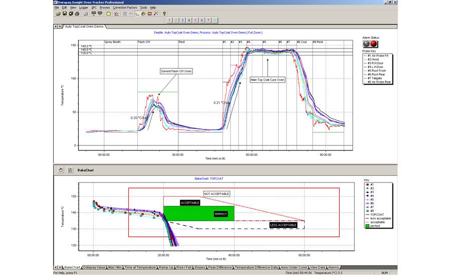 Profiling software converts raw data oven profiling system travel the whole paint curing line in one operation