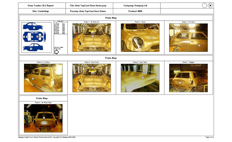 probe placement log assists Profiling software ensure oven profiling system paint curing line