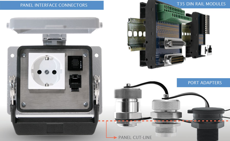 Programming Ports and DIN-Rail Interface Modules