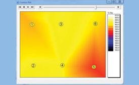 datapaq-contour_plot