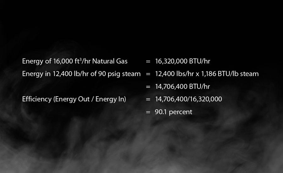 Insights into Calculating Boiler Efficiencies | 2016-09-01
