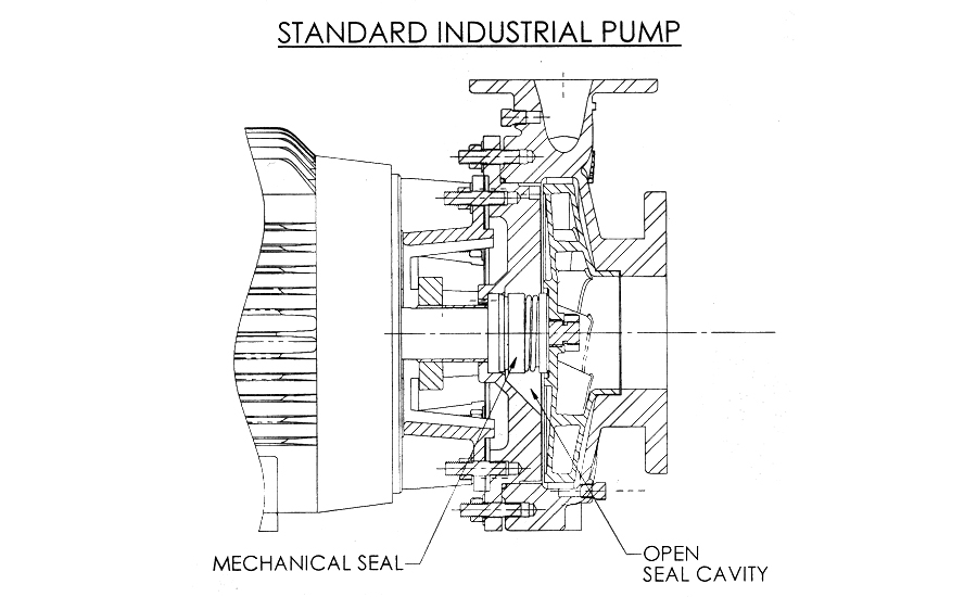 Standard industrial pumps have an open seal cavity to keep solids from collecting at the seal faces