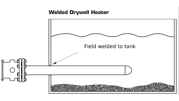 Drywall electric heating, tanks and vessels