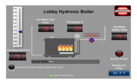 Parker Boiler Remote View Boiler Controller