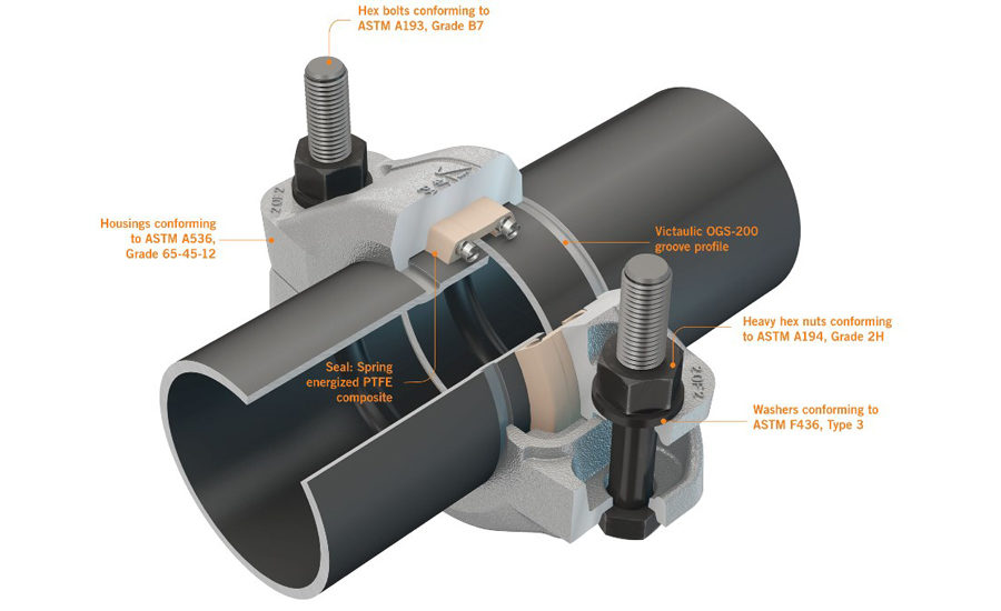 Grooved Mechanical Piping System Named Best Heating
