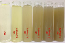 Mixture of Nanoparticles and Mineral Oil Deliver Heat Transfer Benefits, Says Researchers