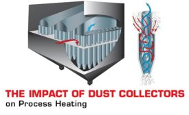 multi-cyclone dust collector