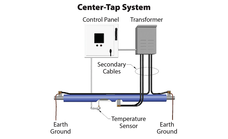 center-tap system