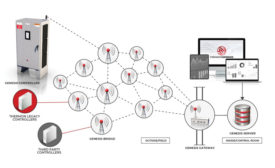 The Genesis Network from Thermon.